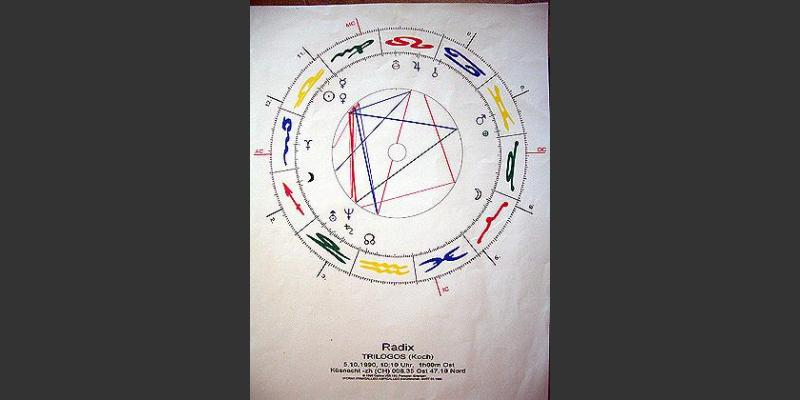 1990: Astrological chart of Trilogos