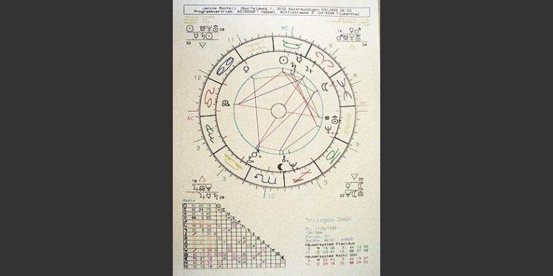 1999: Astrological chart when Trilogos turned into a Limited Liability Company